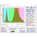 Фитосветильник DF 100 полный спектр